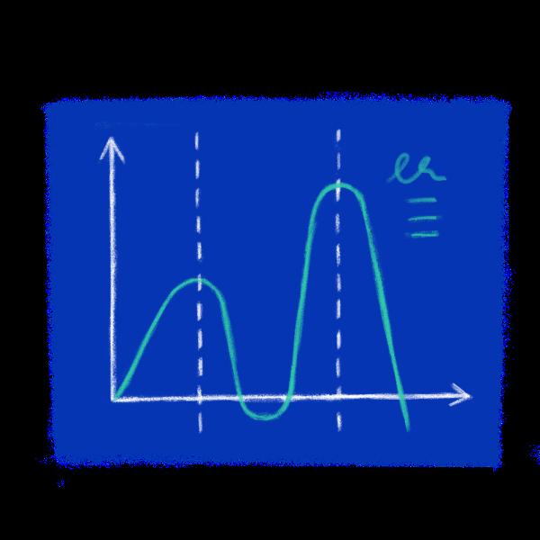 Chart_1 (2)