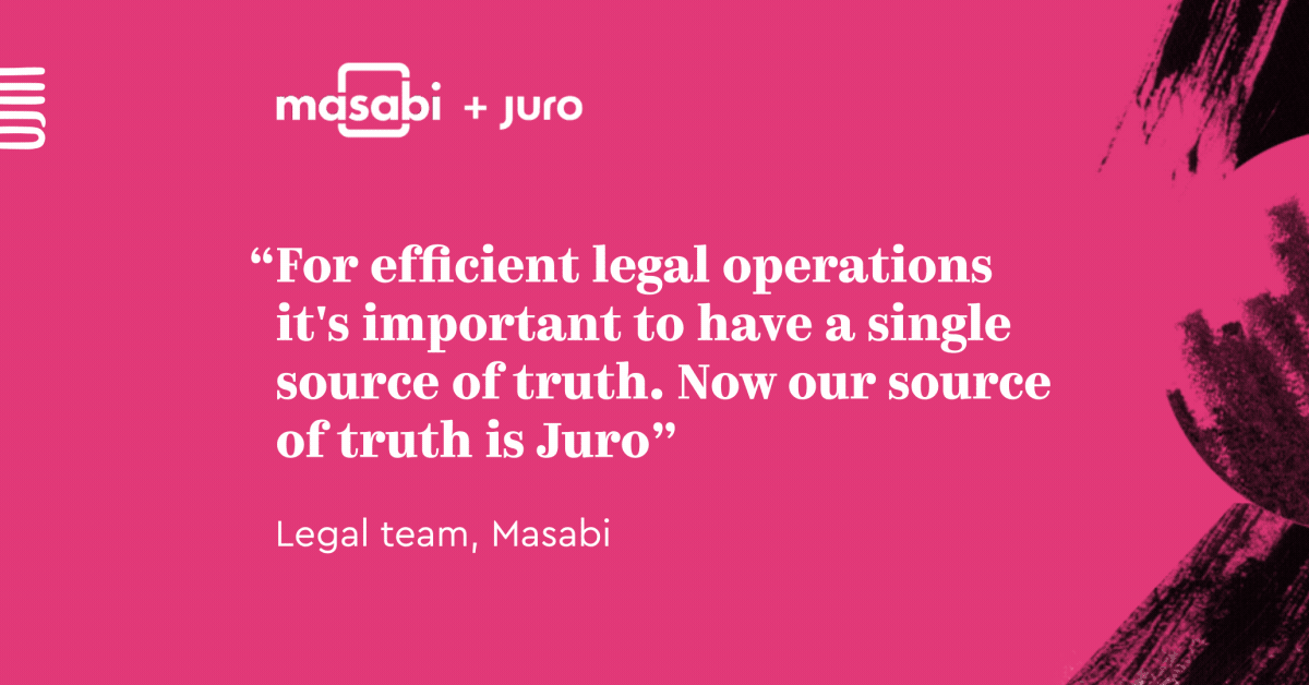 juro-masabi-case-study